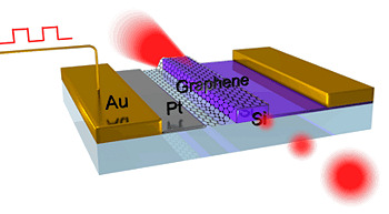 extremeband graphene optical modulator