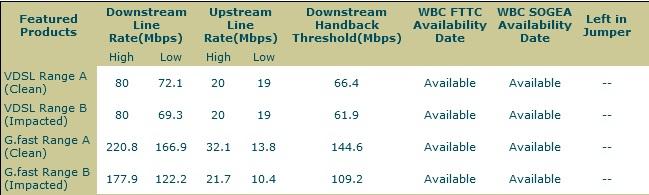 Screenshot_2021-03-19 BT Broadband.jpg