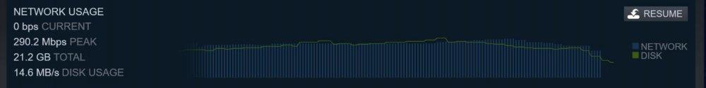 Steam-5G-test210221.JPG