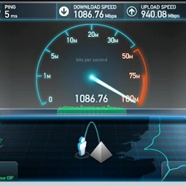 gigabit_community_fibre_speedtest