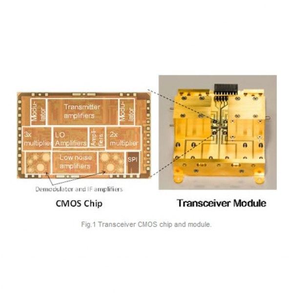 fujitsu_cmos_wireless_chip