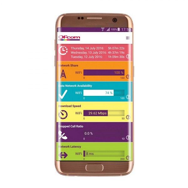 ofcom mobile network tracking uk