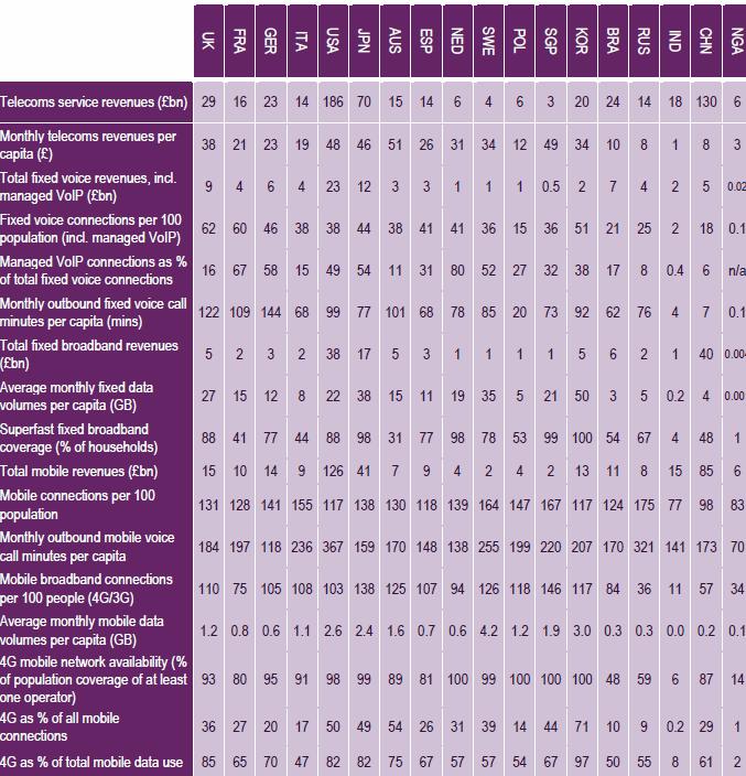 ofcom_international_broadband_comparison_2016