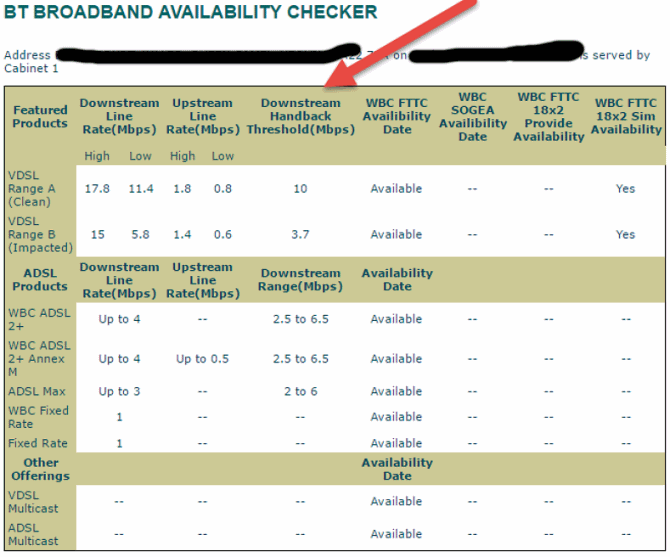 bt wholesale broadband checker - downstream handback threshold