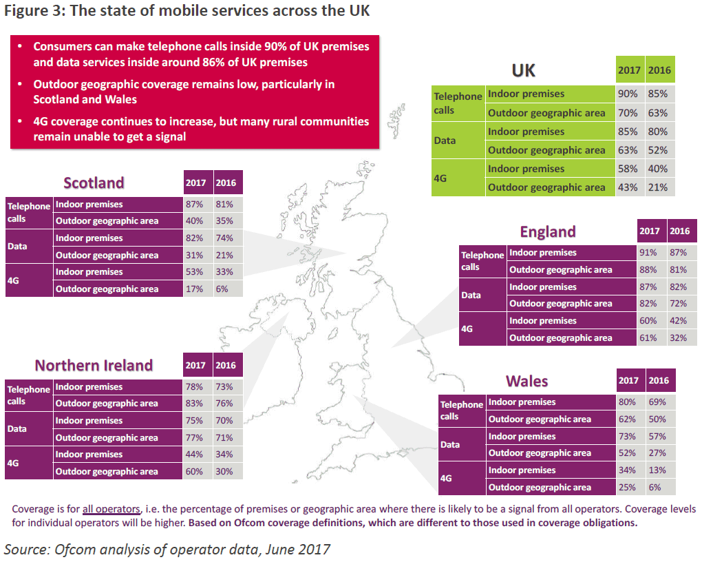 ofcom_state_of_uk_mobile_networks_2017