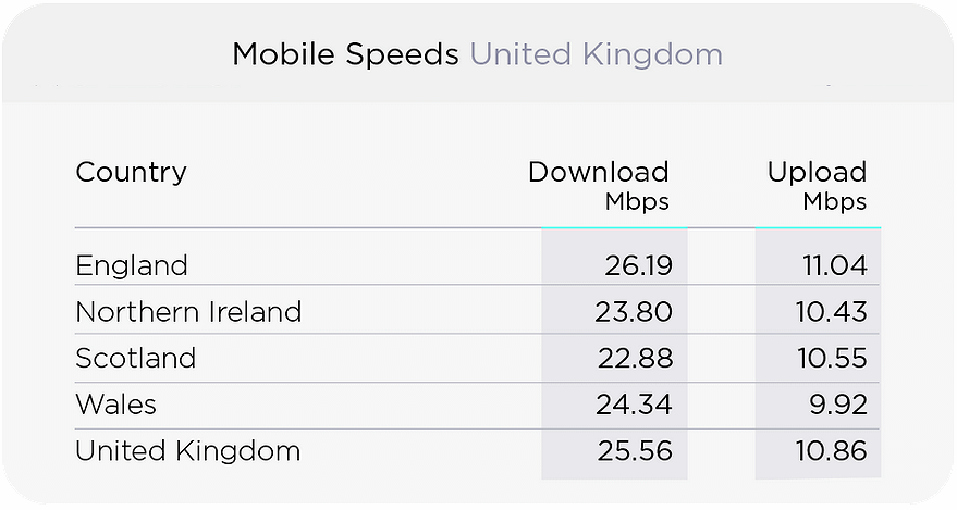 ookla_mobile_broadband_speeds_aug_2017
