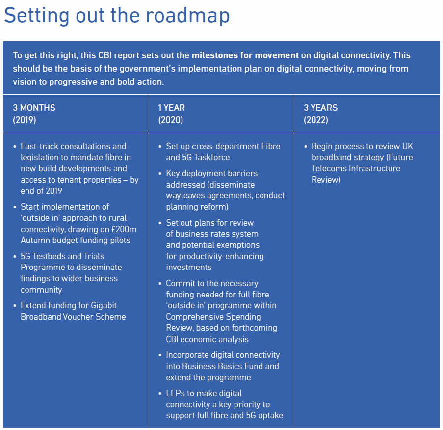 cbi_broadband_roadmap