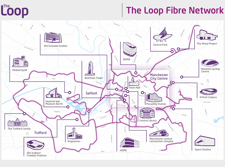 the_loop_manchester