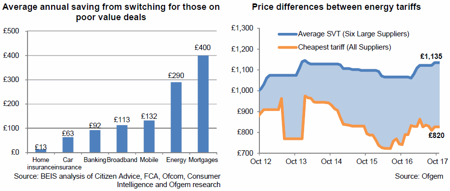 consumer_uk_switching_price_differences_broadband_2018