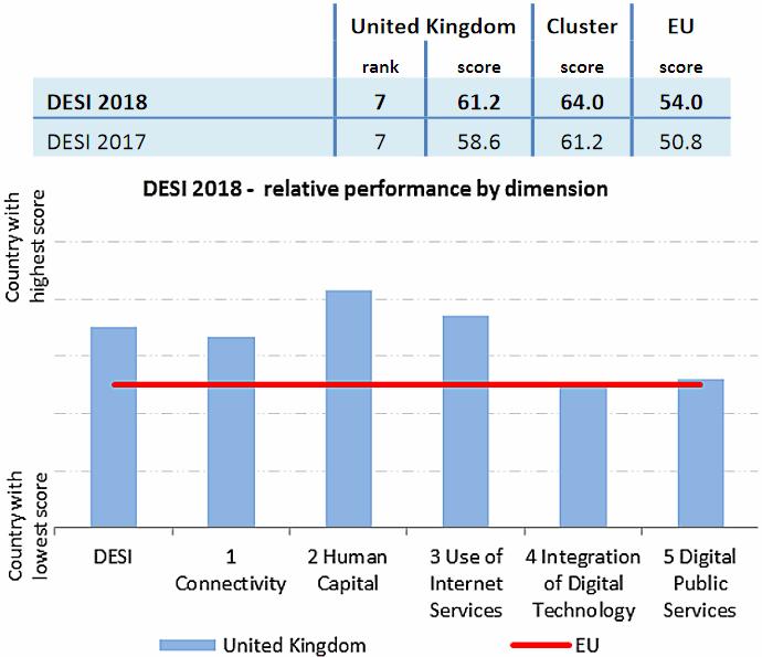 eu_desi_2018_overall