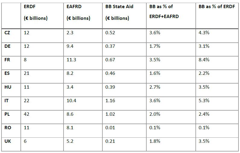 eu_state_aid_broadband