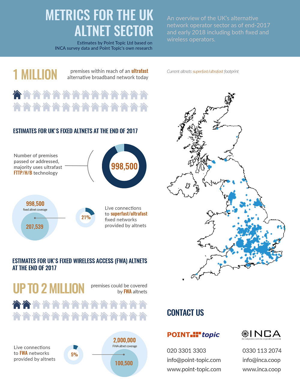 inca_altnet_broadband_uk_infographic