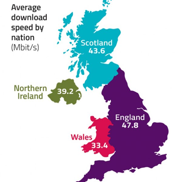 ofcom uk home broadband speeds by region 2018 map