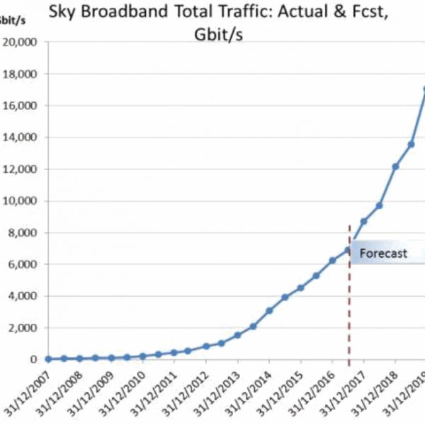 sky_broadband_traffic_to_2019