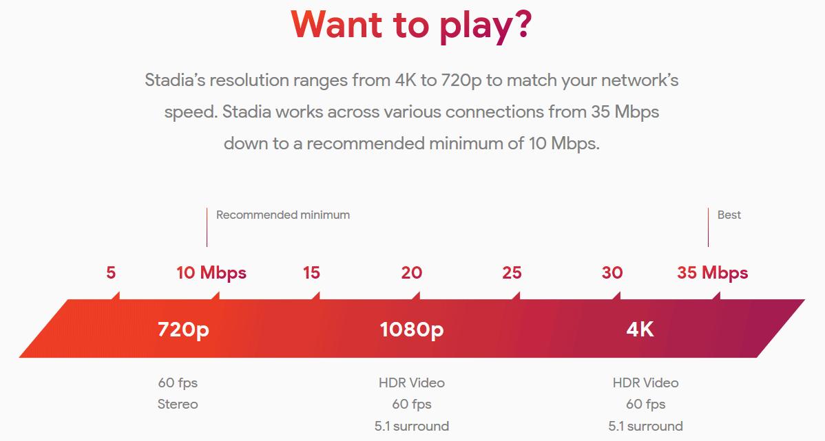 google_stadia_broadband_speeds