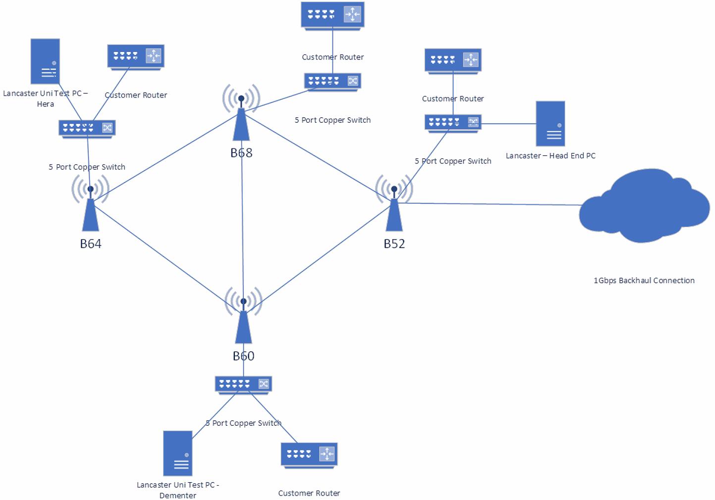 llanddewi rhydderch network map