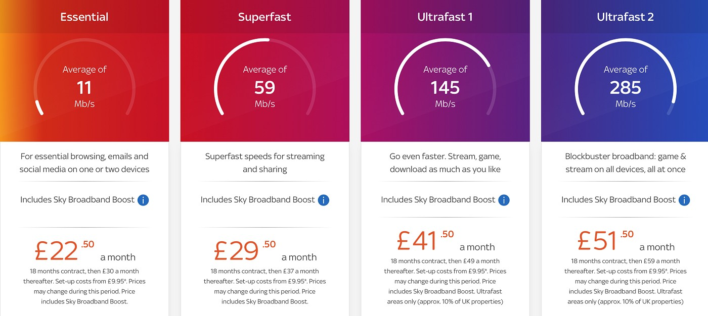 sky_broadband_ultrafast_pricing
