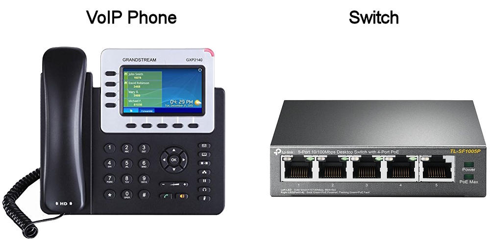 voip phone and poe switch