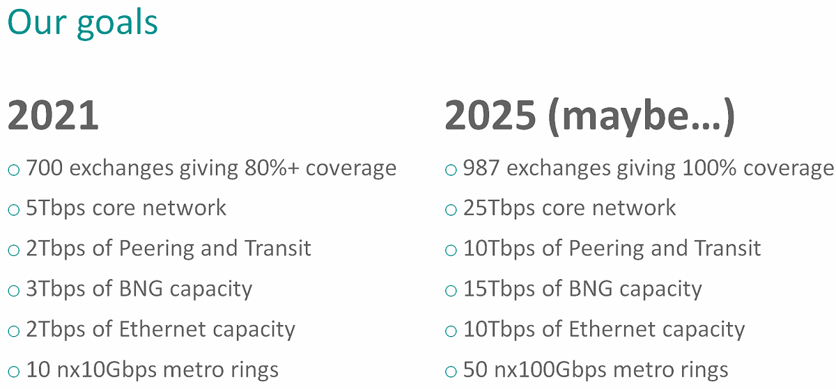 zens network goals 2025 uk