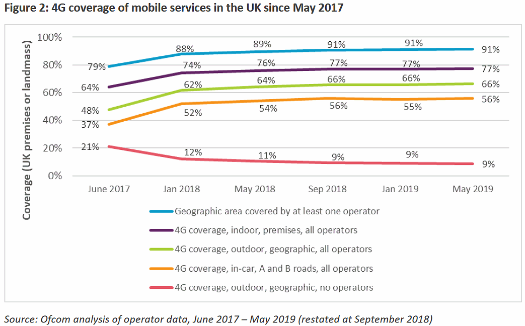 4g_mobile_uk_coverage_may_2019