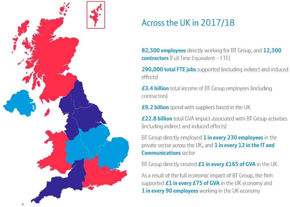 bt group 2017 to 2018 economic impact