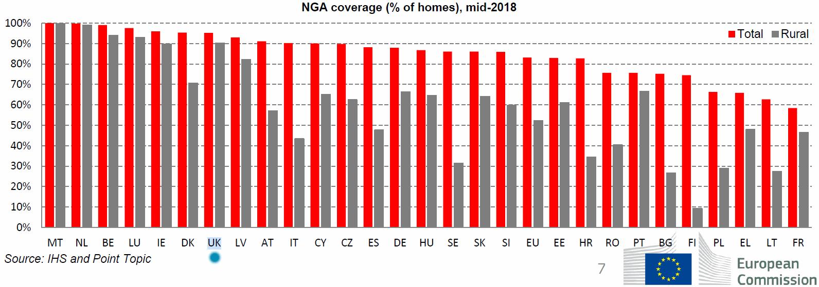 eu_2019_nga_broadband_coverage_by_country