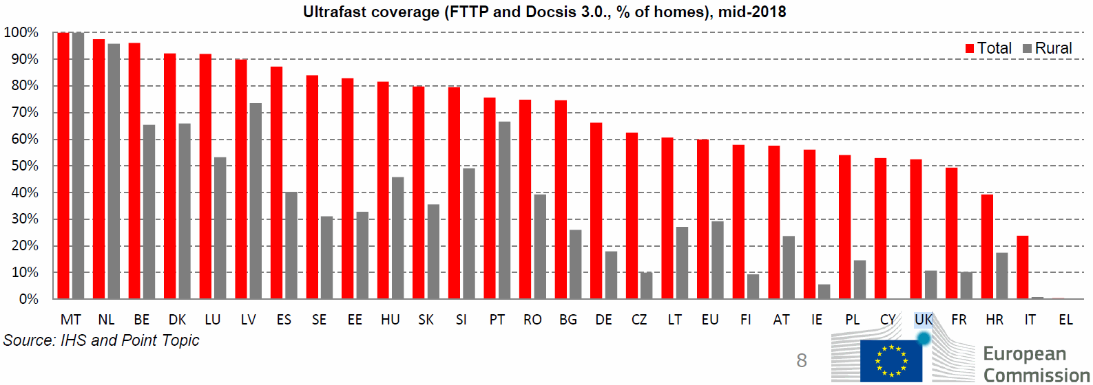 eu_2019_ultrafast_broadband_coverage_by_country