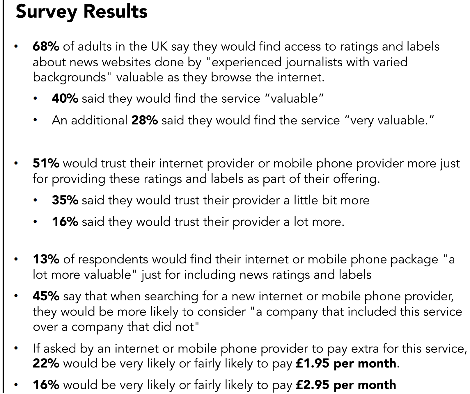 newsguard_survey_results