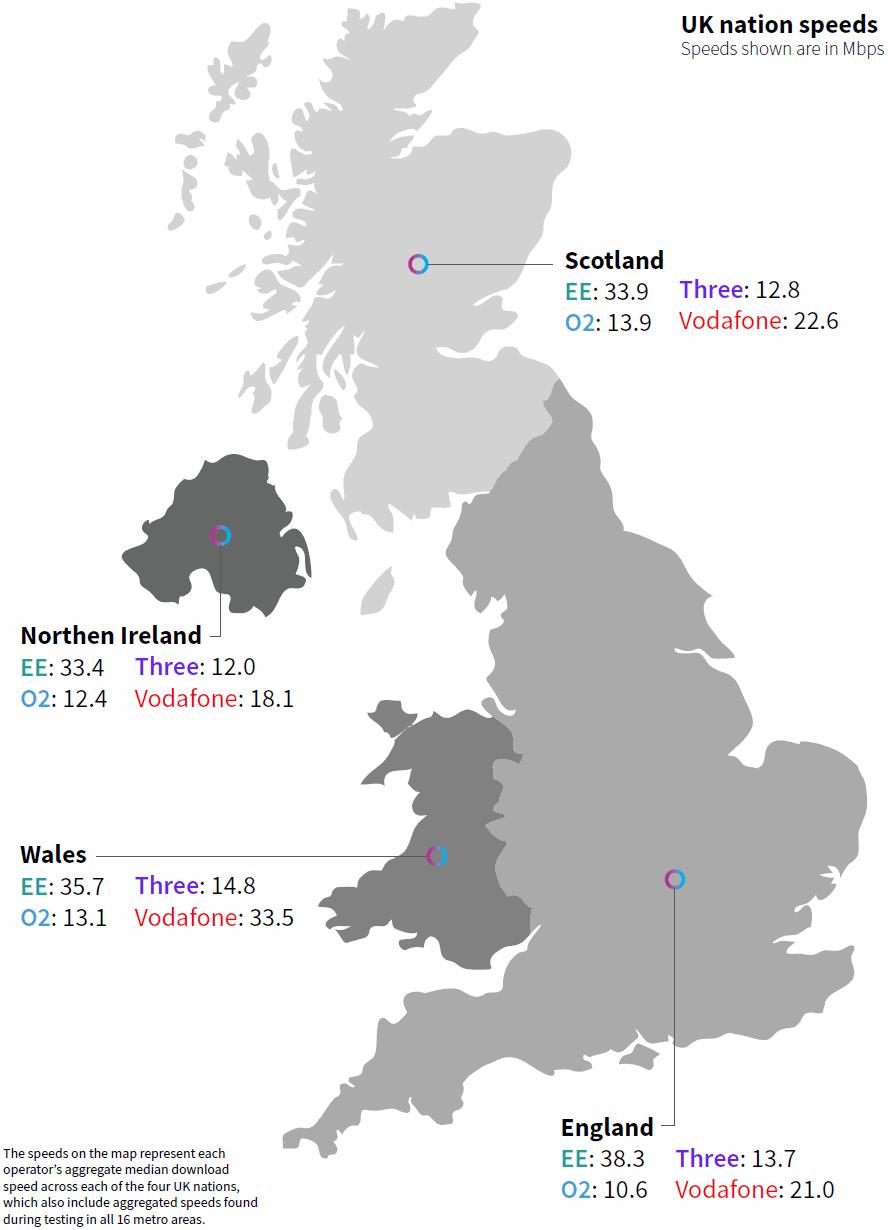 rootmetrics_speed_by_uk_region_scotland_wales_nireland_england