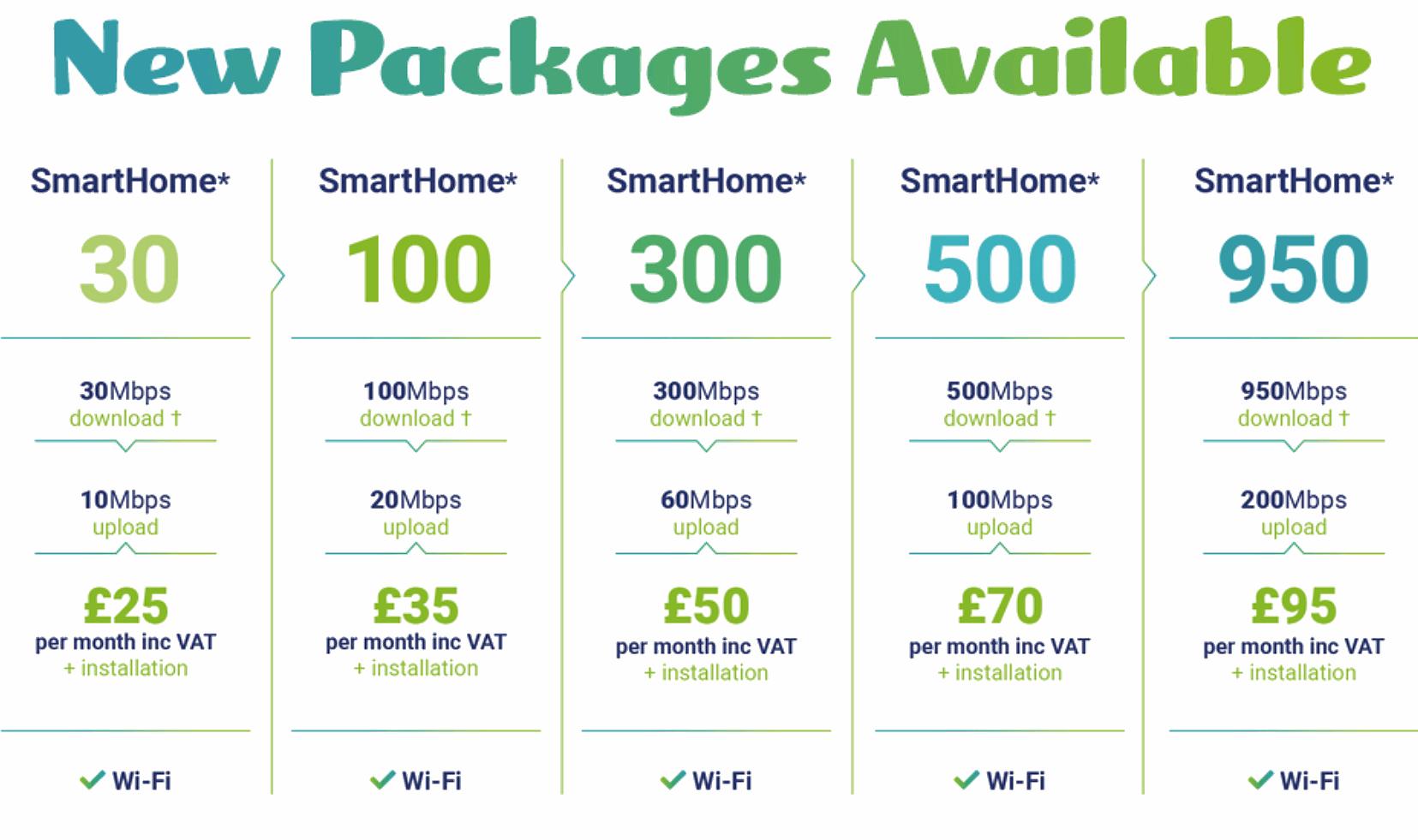 jurassic_fibre_broadband_packages_july_2020