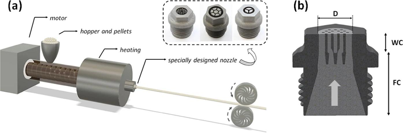 pellet-based-filament-extruder