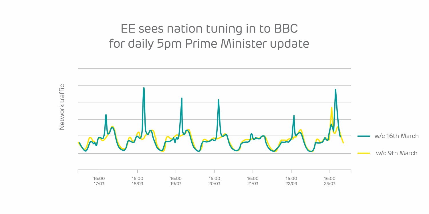 EE_Prime-minister-5pm-updates