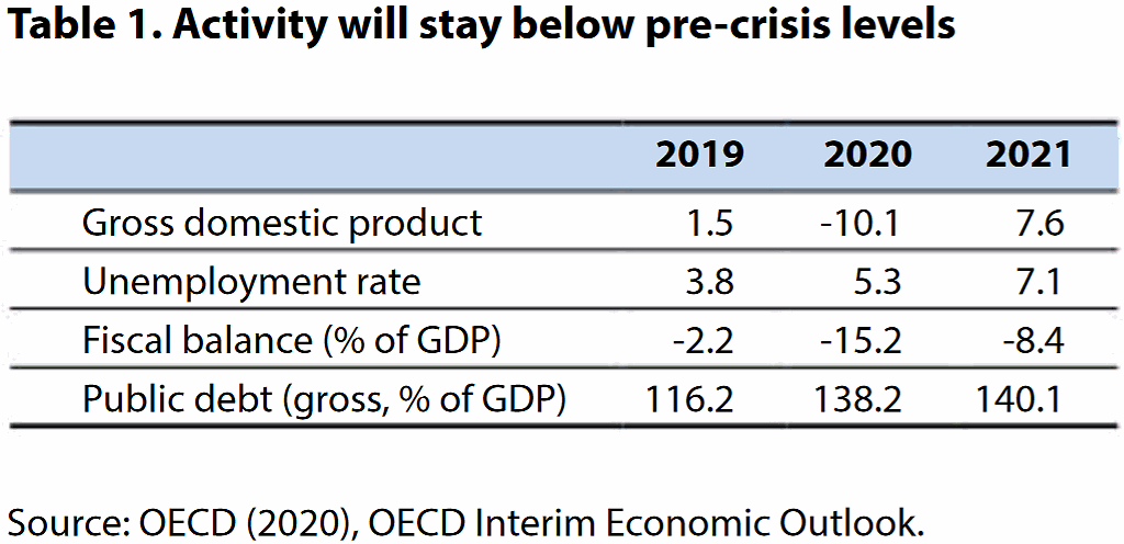 OECD_UK_Economic_Outlook 2021