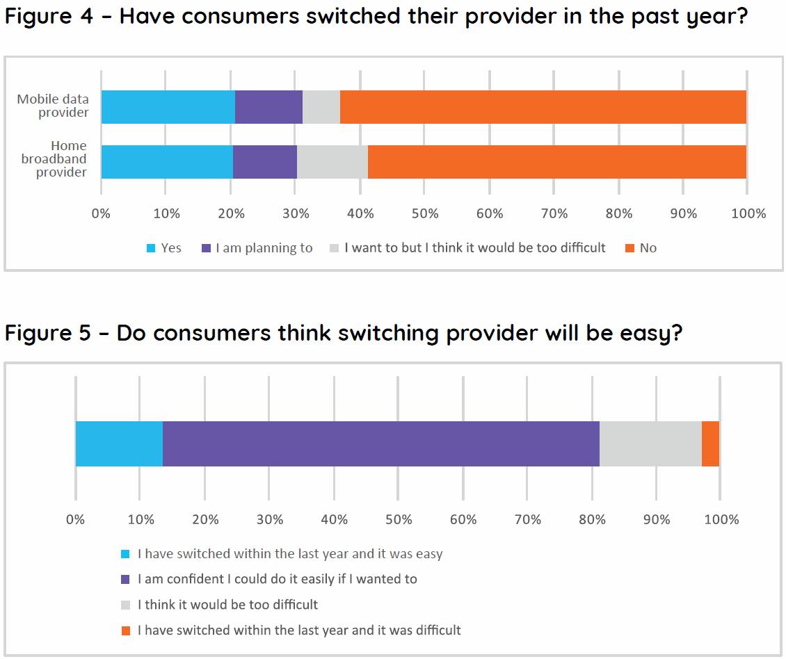 Quadient broadband mobile survey 2020 uk