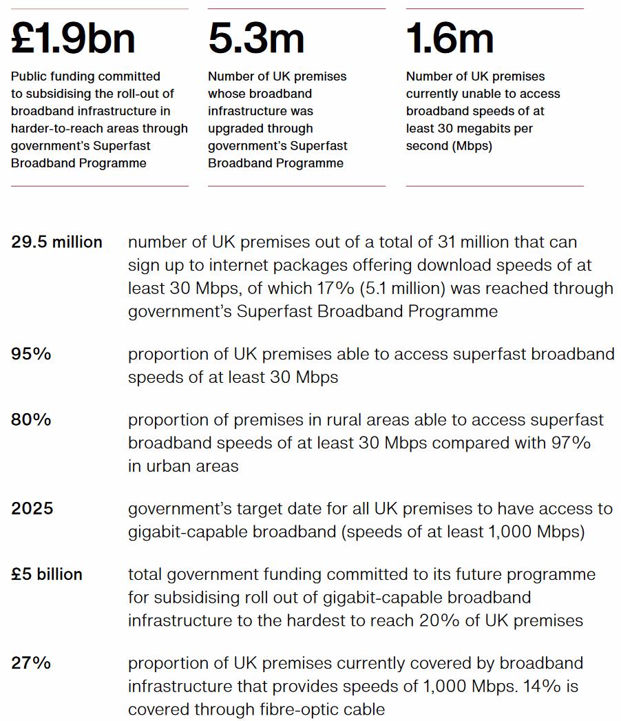 bduk programme summary 2020