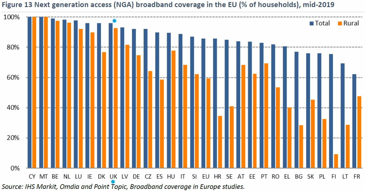 eu_2020_nga_broadband_coverage_by_country