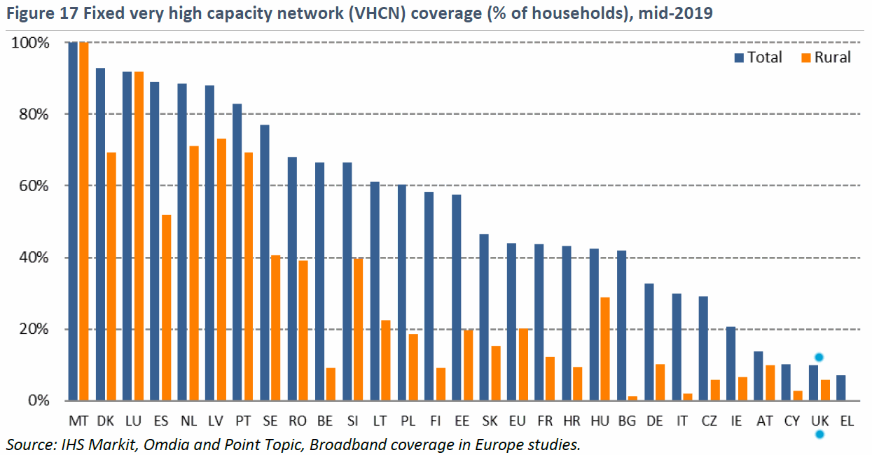 eu_2020_vhcn_broadband_coverage_by_country