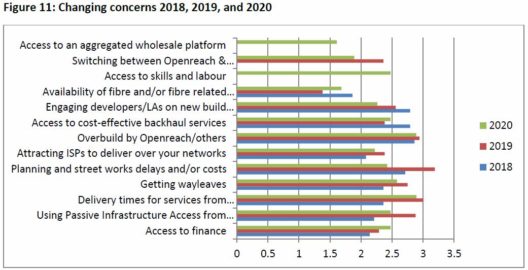 inca_altnet_concerns_2020