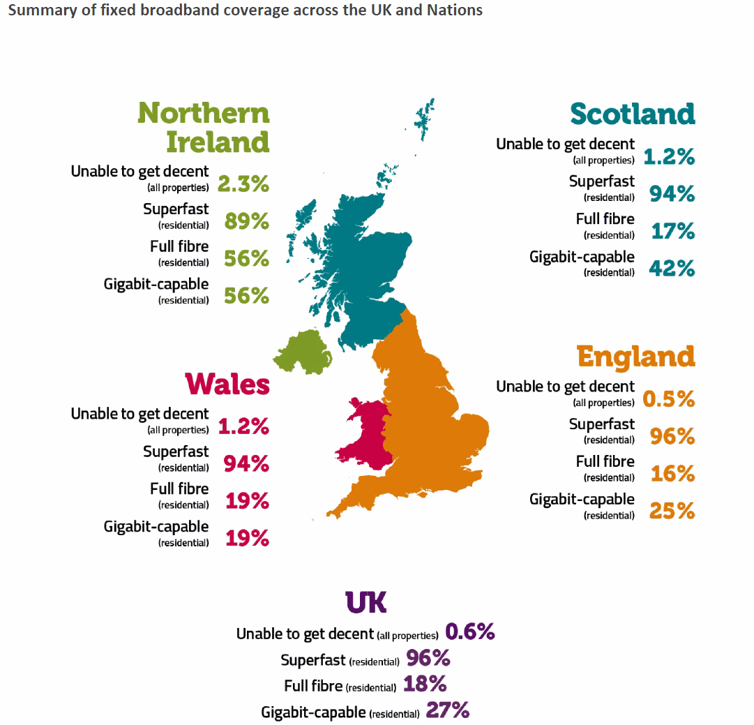 ofcom_connected_nations_fixed_broadband_map_2020