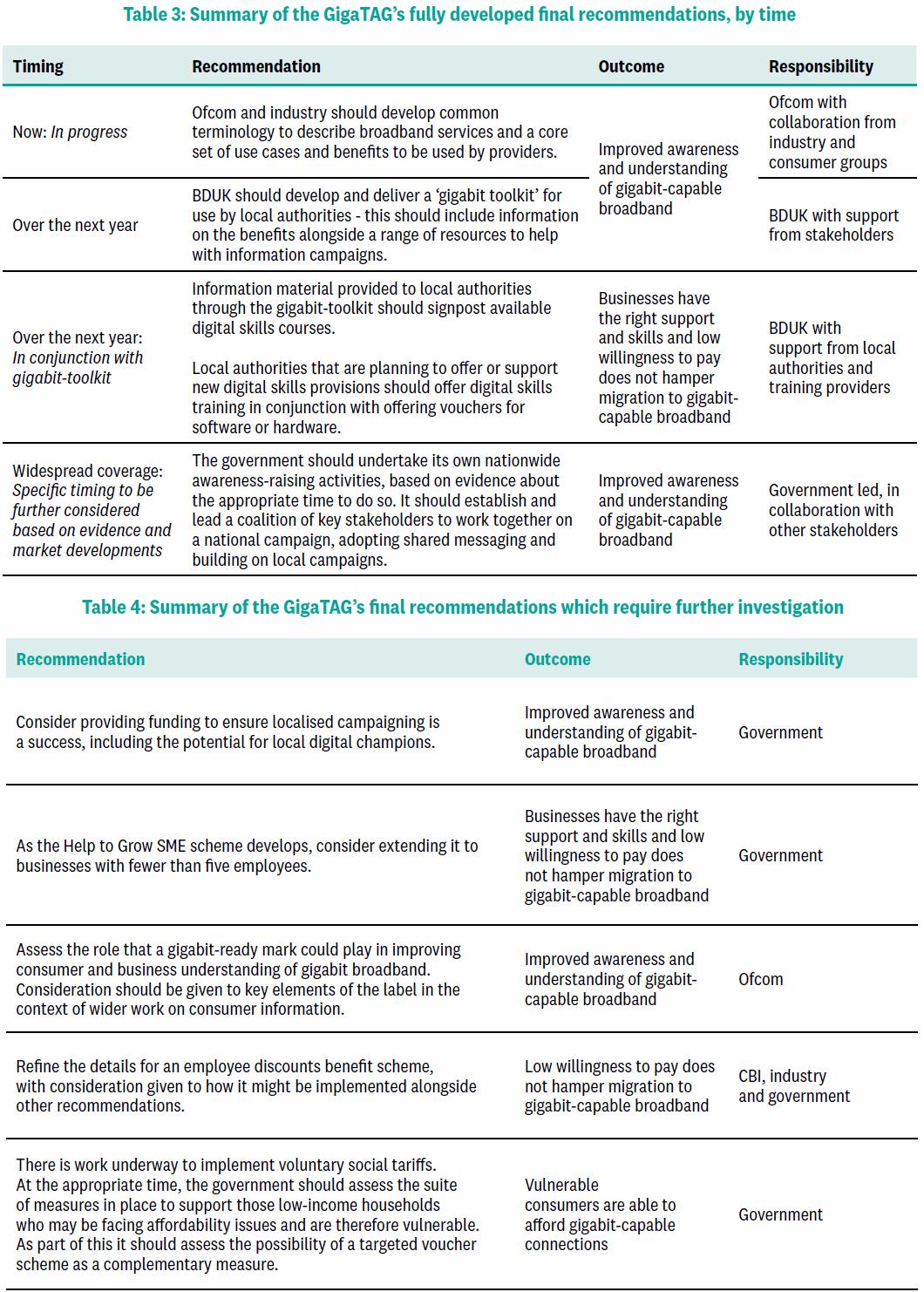 GigaTag_Final_Findings_2021
