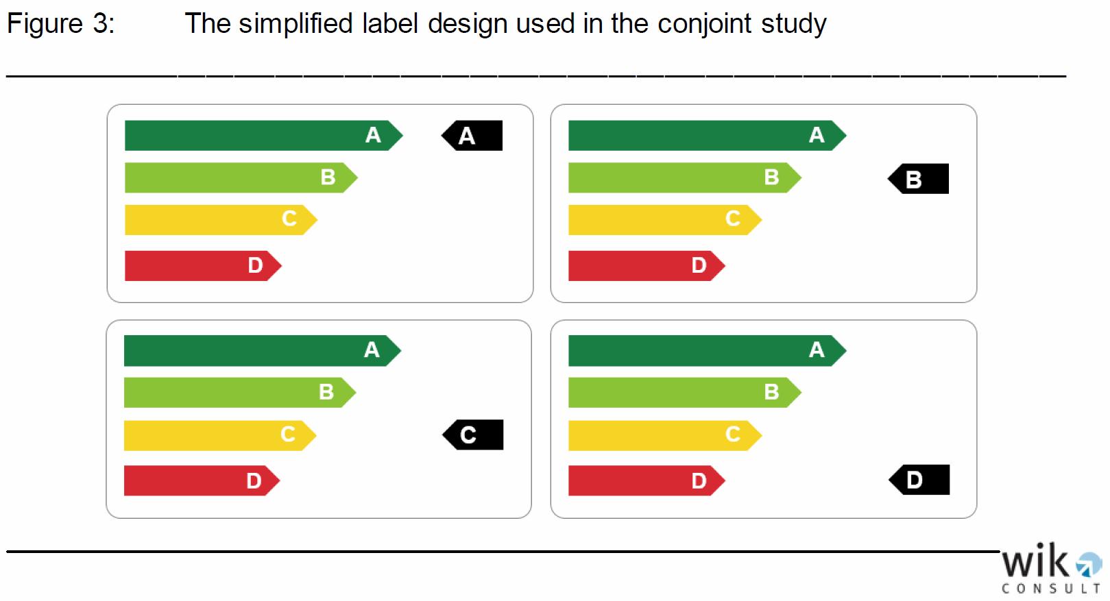 WIK-Consult_Broadband_Label_Design