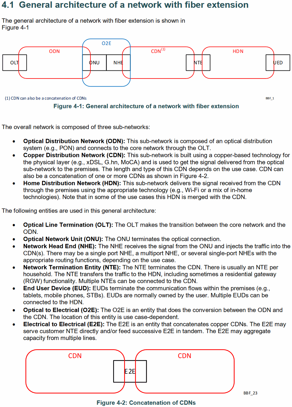 Fibre-to-the-extension-point (FTTep) architecture