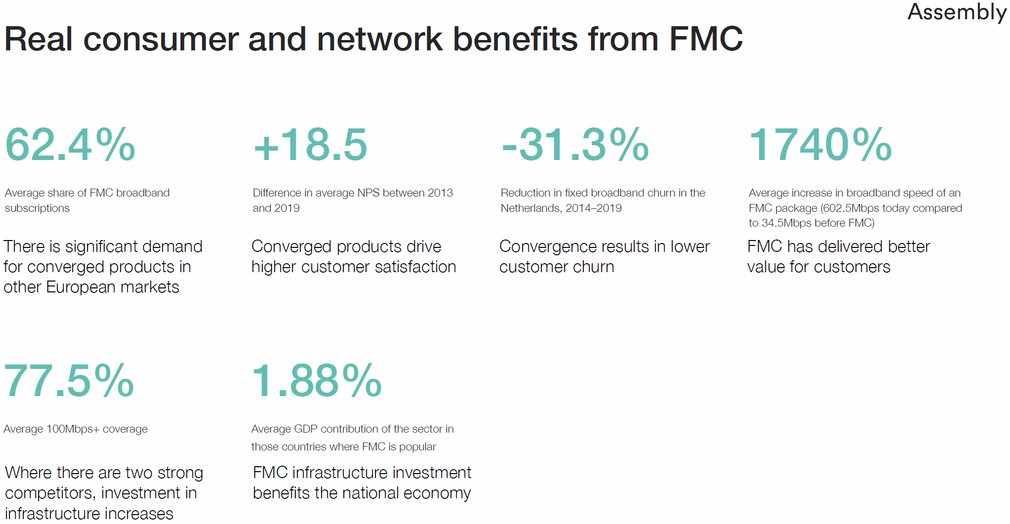 Assembly-Research_convergence_benefits_FMC