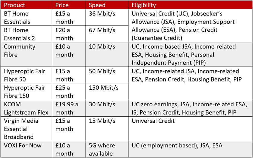 Social-Broadband-Tariffs