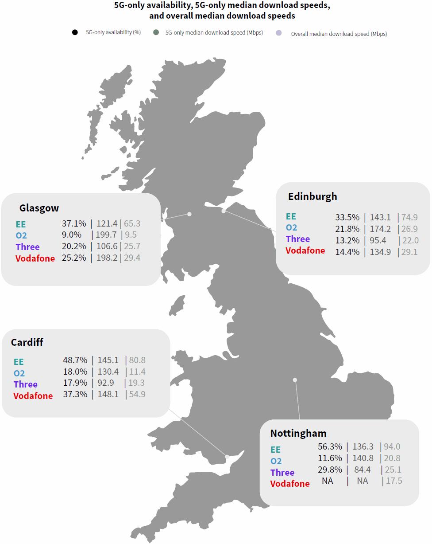 rootmetrics_5g_only_speeds_h1_2021-map-Edinburgh-Glasgow-Cardiff-Nottingham
