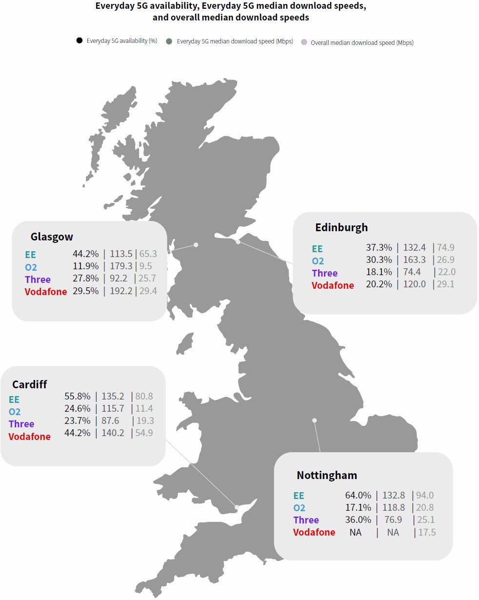 rootmetrics_everyday_5g_speeds_h1_2021-map-Edinburgh-Glasgow-Cardiff-Nottingham