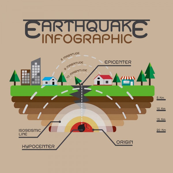 earthquake uk fibre optic science seismology