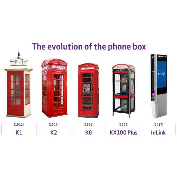 bt phone box evolution