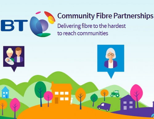 bt_community_fibre_partnerships