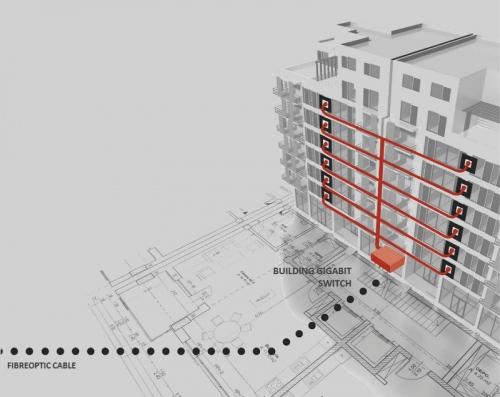 hyperoptic big building fttp fttb install